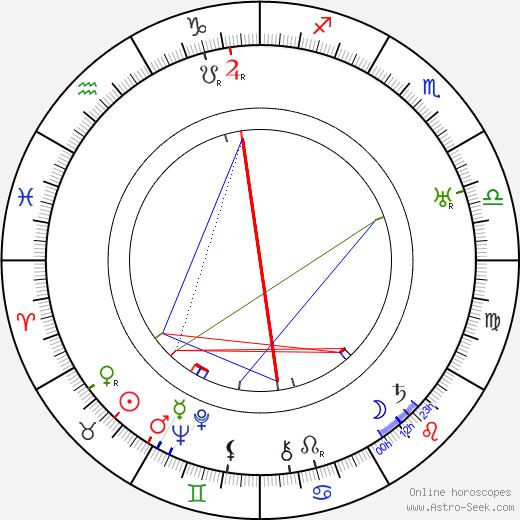 Joseph Bernhard tema natale, oroscopo, Joseph Bernhard oroscopi gratuiti, astrologia