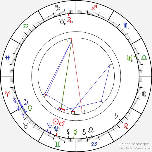 Mikhail Tsekhanovsky tema natale, oroscopo, Mikhail Tsekhanovsky oroscopi gratuiti, astrologia