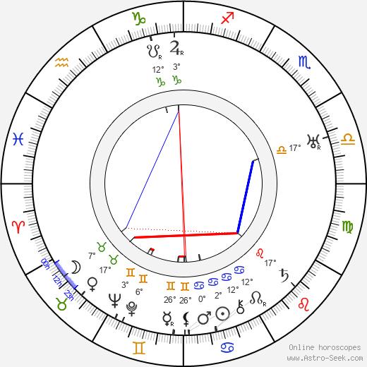 Anna Akhmatova tema natale, biography, Biografia da Wikipedia 2020, 2021