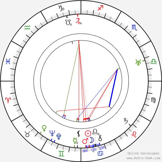 Frank Mayo birth chart, Frank Mayo astro natal horoscope, astrology