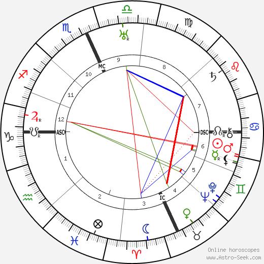John J. O'Neill tema natale, oroscopo, John J. O'Neill oroscopi gratuiti, astrologia