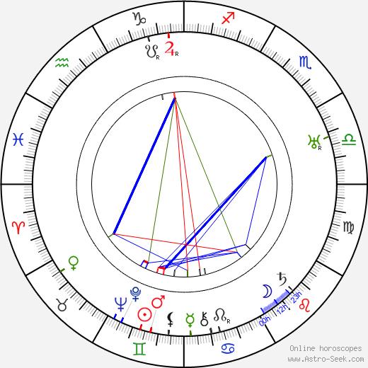 Josh Binney birth chart, Josh Binney astro natal horoscope, astrology