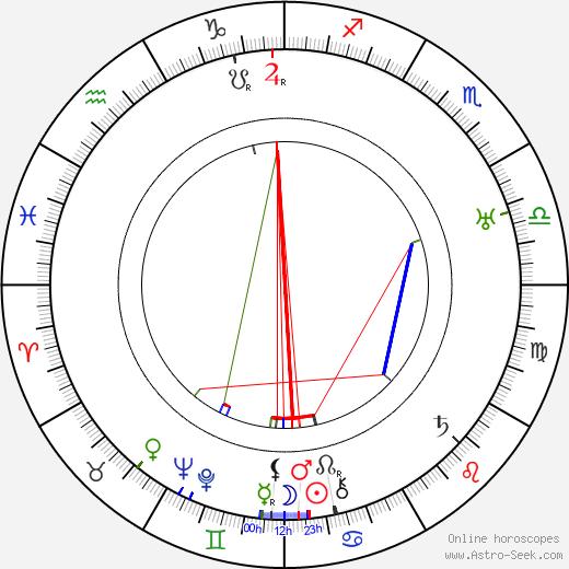 Moroni Olsen tema natale, oroscopo, Moroni Olsen oroscopi gratuiti, astrologia