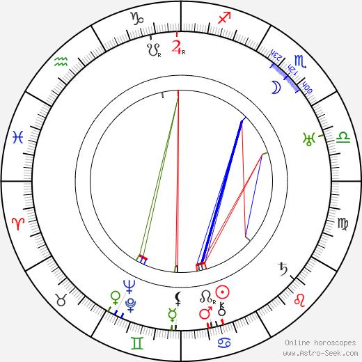 A. V. Multia astro natal birth chart, A. V. Multia horoscope, astrology