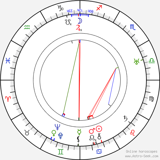 Alfred E. Green birth chart, Alfred E. Green astro natal horoscope, astrology