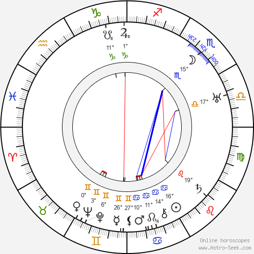 Eugene Pallette birth chart, biography, wikipedia 2018, 2019