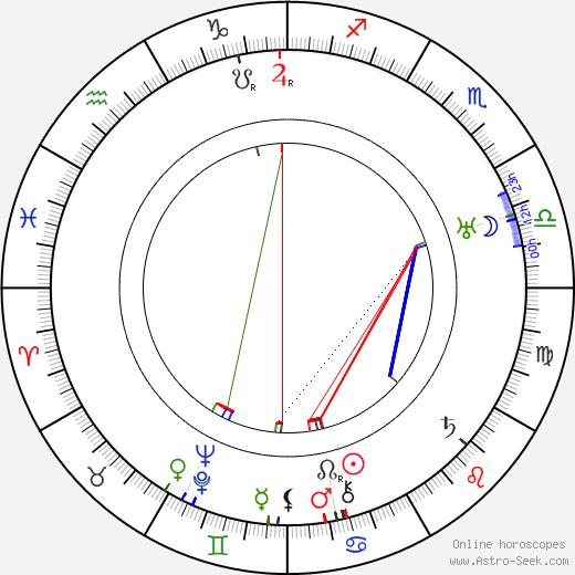 H. R. Halli tema natale, oroscopo, H. R. Halli oroscopi gratuiti, astrologia