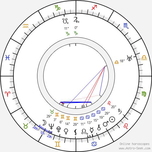 James Whale birth chart, biography, wikipedia 2019, 2020