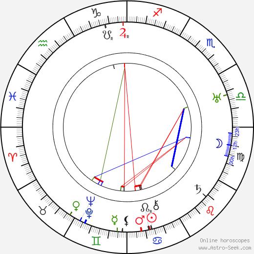 Joseph Ruttenberg tema natale, oroscopo, Joseph Ruttenberg oroscopi gratuiti, astrologia