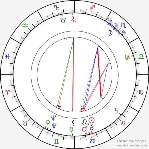 Lambert Hillyer astro natal birth chart, Lambert Hillyer horoscope, astrology