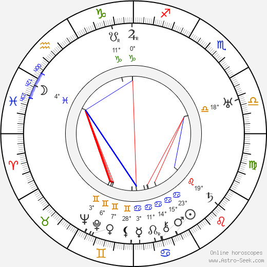 Marjorie Rambeau birth chart, biography, wikipedia 2019, 2020