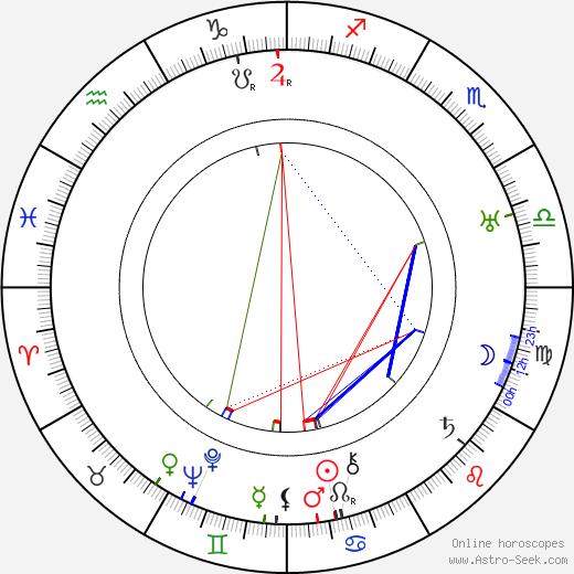 Richard Cramer tema natale, oroscopo, Richard Cramer oroscopi gratuiti, astrologia