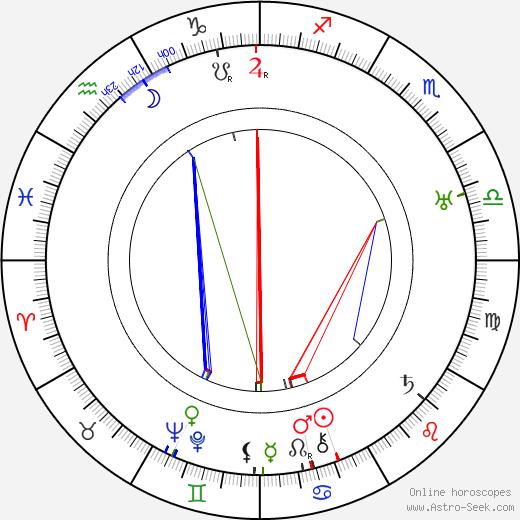 Roger Williams tema natale, oroscopo, Roger Williams oroscopi gratuiti, astrologia