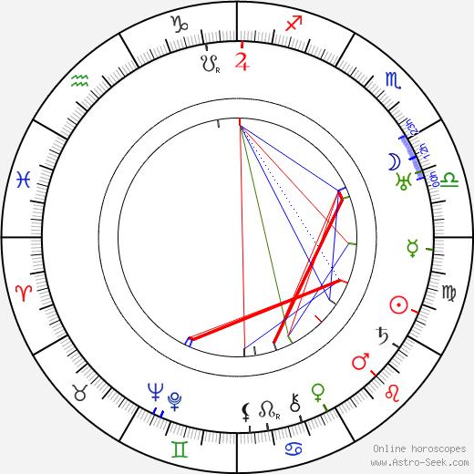 Bodil Ipsen tema natale, oroscopo, Bodil Ipsen oroscopi gratuiti, astrologia