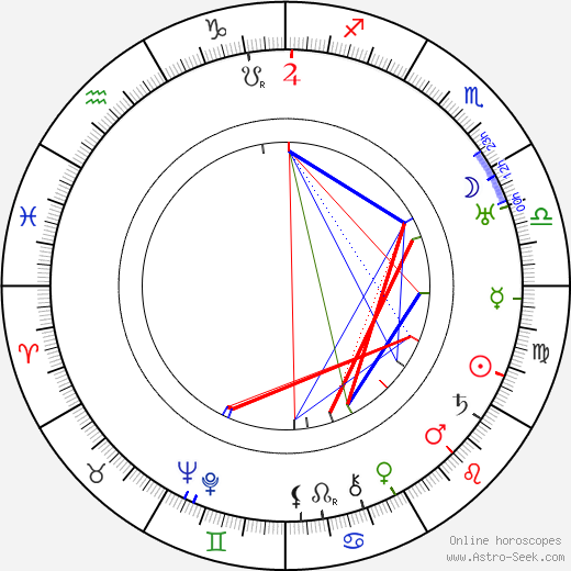 Edwin J. Burke tema natale, oroscopo, Edwin J. Burke oroscopi gratuiti, astrologia