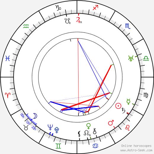 Einari Vuorela tema natale, oroscopo, Einari Vuorela oroscopi gratuiti, astrologia