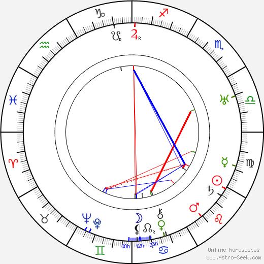 Forrest Stanley день рождения гороскоп, Forrest Stanley Натальная карта онлайн