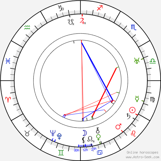 Forrest Stanley tema natale, oroscopo, Forrest Stanley oroscopi gratuiti, astrologia