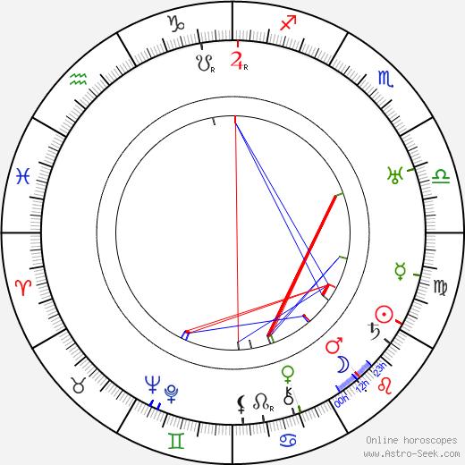 Tom London astro natal birth chart, Tom London horoscope, astrology