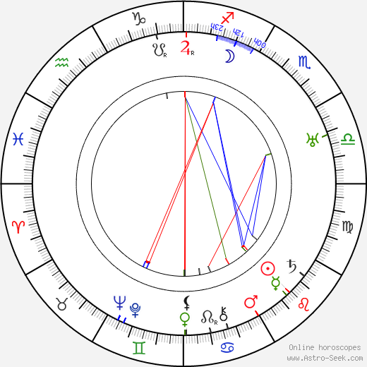 Uuno Eskola tema natale, oroscopo, Uuno Eskola oroscopi gratuiti, astrologia