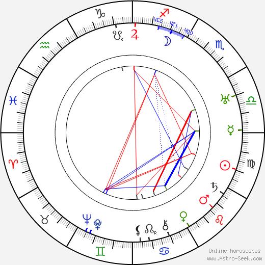 Jack Norton день рождения гороскоп, Jack Norton Натальная карта онлайн