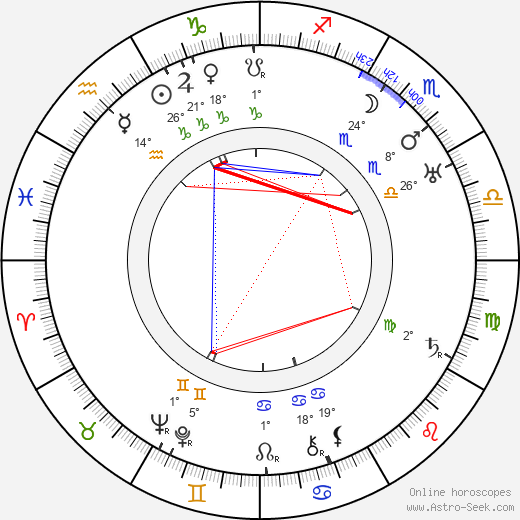 Claudine West birth chart, biography, wikipedia 2020, 2021