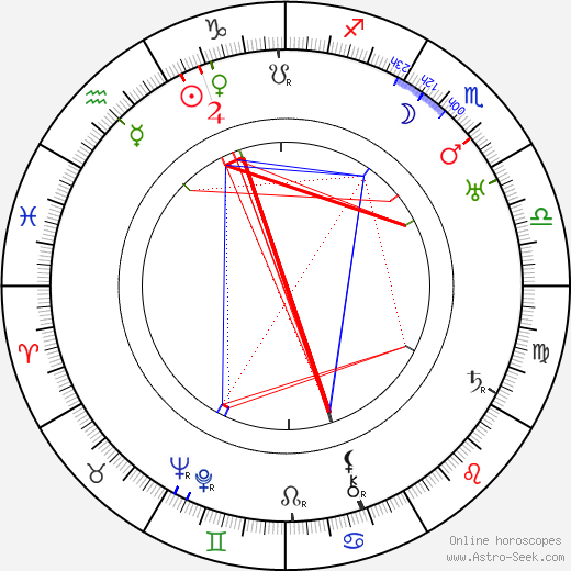 Claudine West birth chart, Claudine West astro natal horoscope, astrology