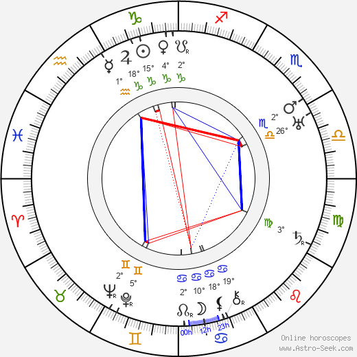 Cora Witherspoon birth chart, biography, wikipedia 2019, 2020