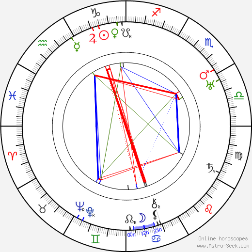 Cora Witherspoon astro natal birth chart, Cora Witherspoon horoscope, astrology