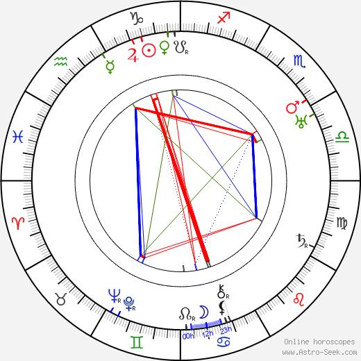 Cora Witherspoon tema natale, oroscopo, Cora Witherspoon oroscopi gratuiti, astrologia