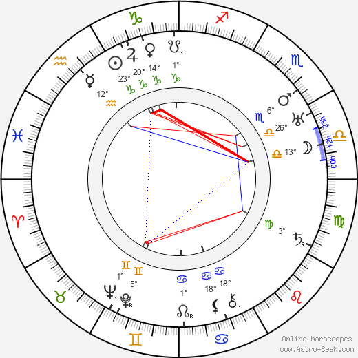 Fritz Odemar birth chart, biography, wikipedia 2019, 2020