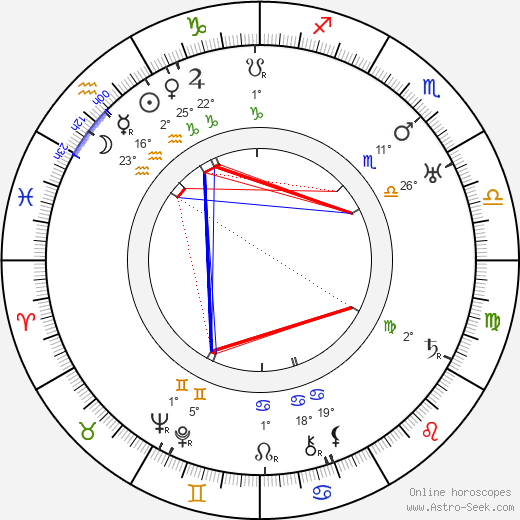 Karl Grune birth chart, biography, wikipedia 2019, 2020