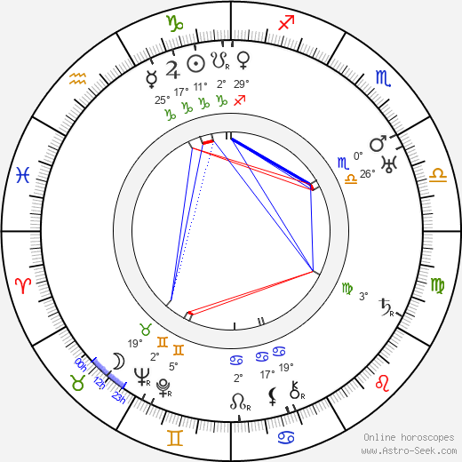 Lawford Davidson birth chart, biography, wikipedia 2019, 2020