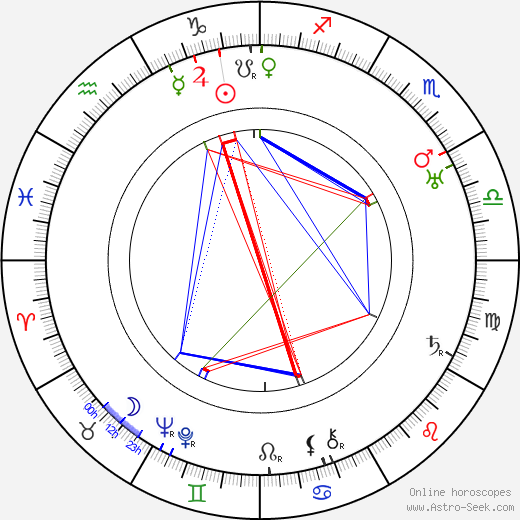 Lawford Davidson astro natal birth chart, Lawford Davidson horoscope, astrology