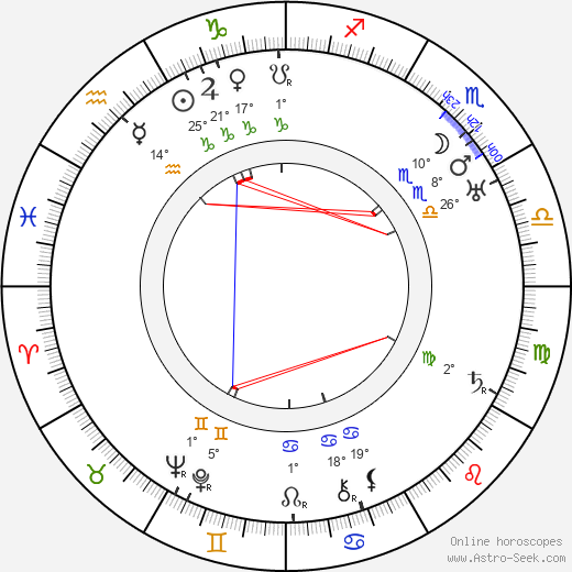 Marie Luise Droop birth chart, biography, wikipedia 2019, 2020