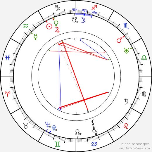Marty Fryberg astro natal birth chart, Marty Fryberg horoscope, astrology