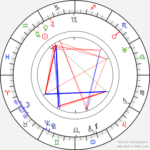 Mauno Pekkala tema natale, oroscopo, Mauno Pekkala oroscopi gratuiti, astrologia