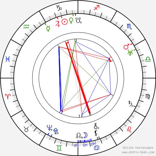 Сара Ааронсон Sarah Aaronsohn день рождения гороскоп, Sarah Aaronsohn Натальная карта онлайн
