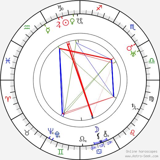 Tor Weijden astro natal birth chart, Tor Weijden horoscope, astrology