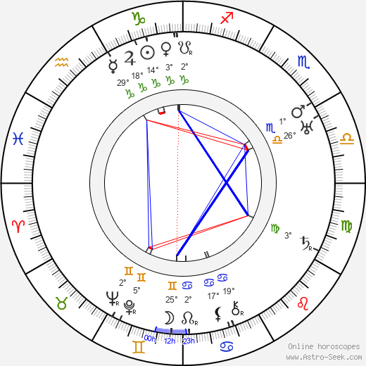 Weyler Hildebrand birth chart, biography, wikipedia 2019, 2020