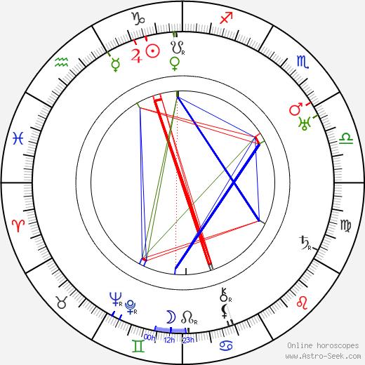 Weyler Hildebrand tema natale, oroscopo, Weyler Hildebrand oroscopi gratuiti, astrologia
