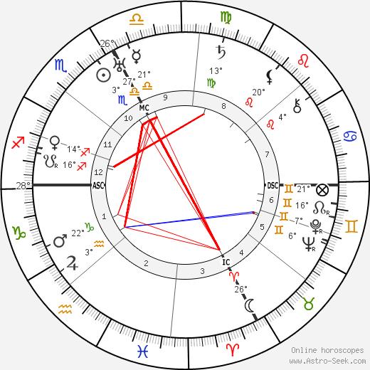 Dino Galvani birth chart, biography, wikipedia 2019, 2020