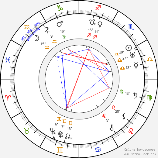 Joseph N. Welch birth chart, biography, wikipedia 2019, 2020