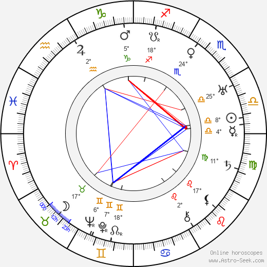 Stanley Holloway birth chart, biography, wikipedia 2019, 2020