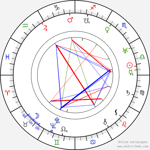 Stanley Holloway astro natal birth chart, Stanley Holloway horoscope, astrology