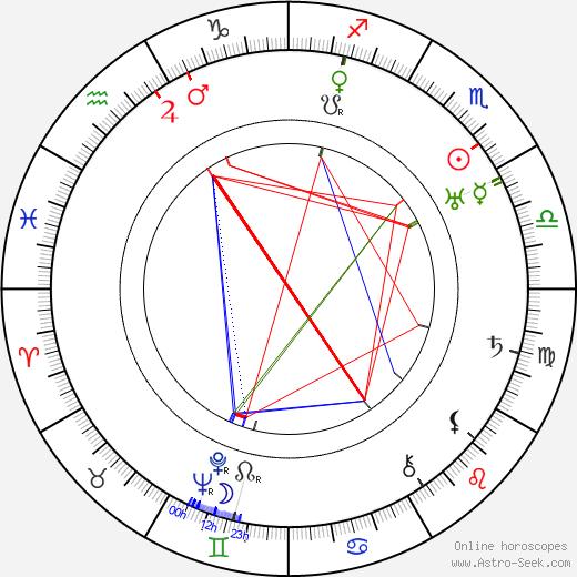 Warren Doane astro natal birth chart, Warren Doane horoscope, astrology