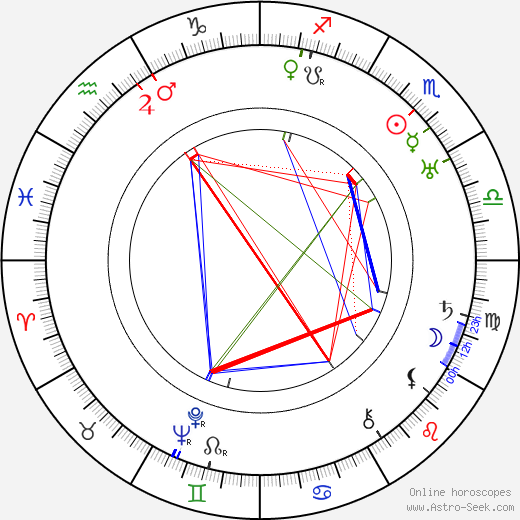 Ben Holmes tema natale, oroscopo, Ben Holmes oroscopi gratuiti, astrologia