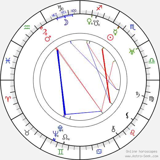 Max Terr tema natale, oroscopo, Max Terr oroscopi gratuiti, astrologia