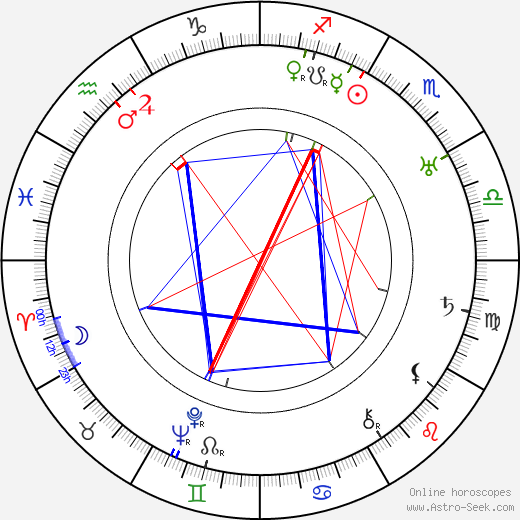Mosze Broderson astro natal birth chart, Mosze Broderson horoscope, astrology