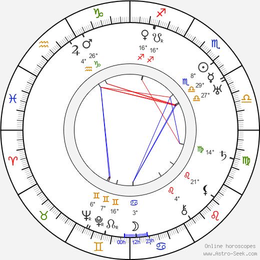 Otto Kreisler birth chart, biography, wikipedia 2019, 2020